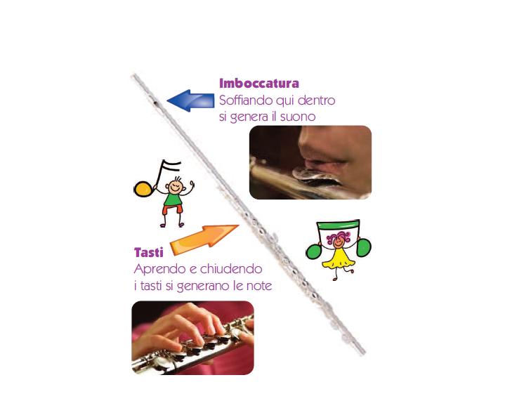 flauto come funziona