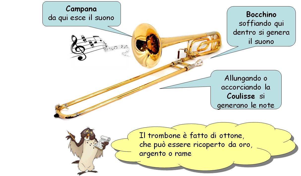 trombone come funziona