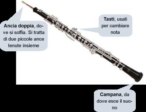 oboe1